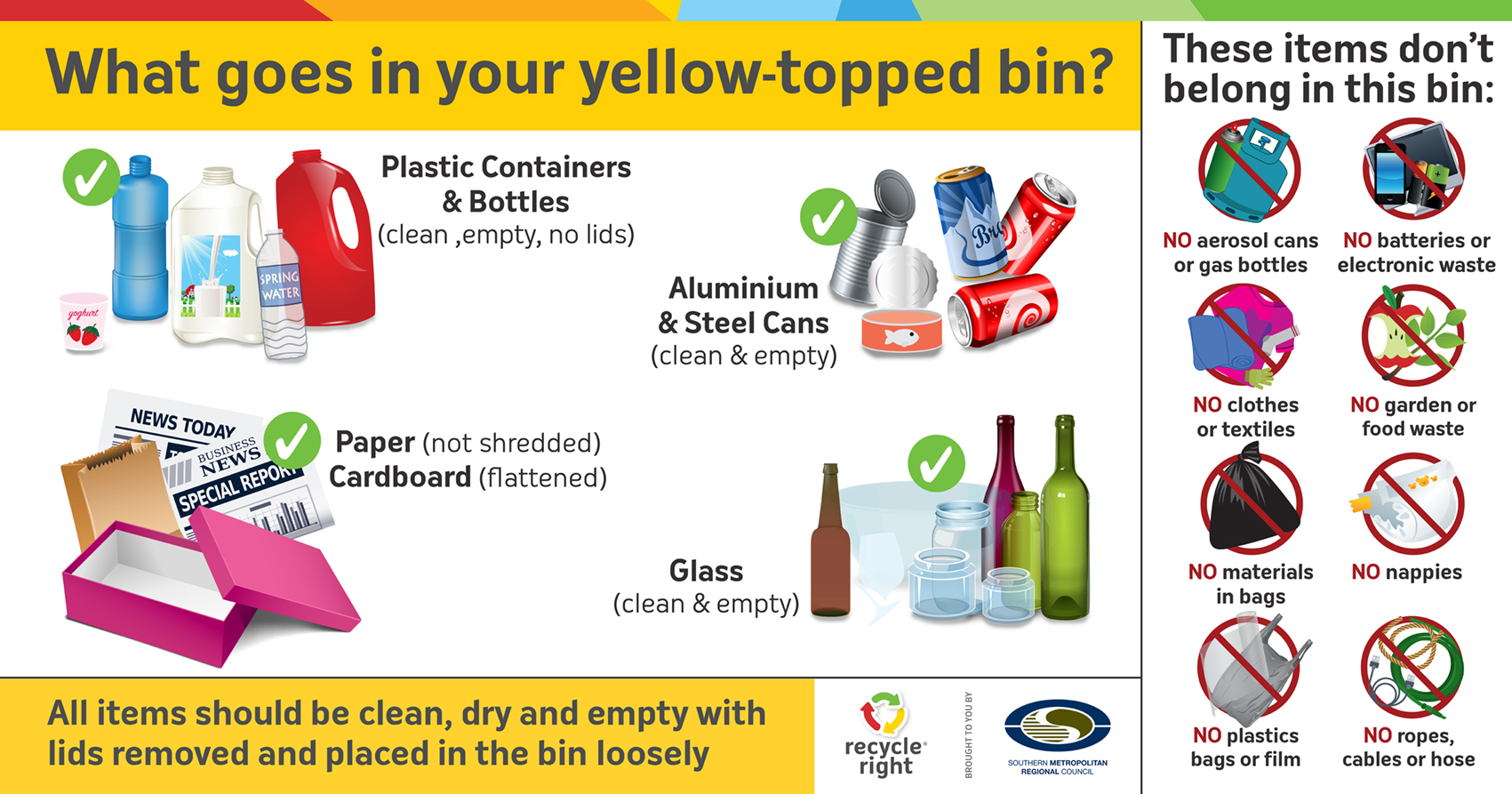 Changes to the yellow recycling bin